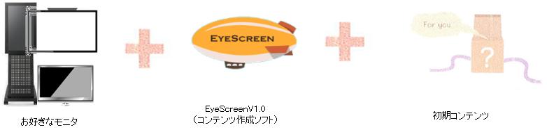 Eyescreen 購入システム